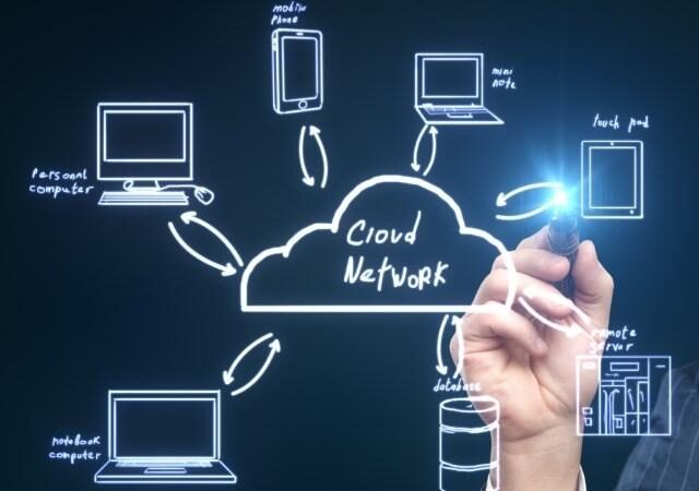 https://www.everydayvoip.uk/wp-content/uploads/2021/04/Cloud_management-640x450.jpg